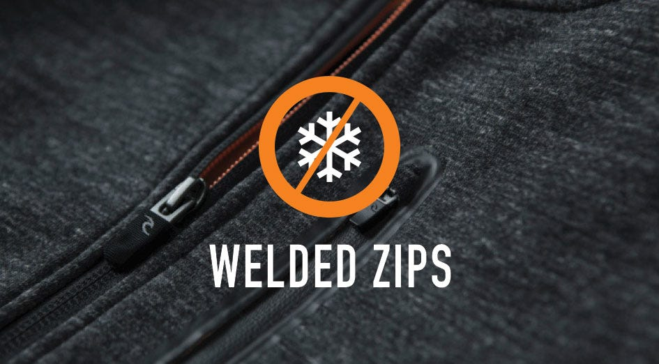 Welded Zips