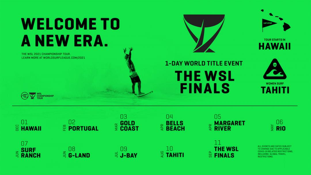 The World Surf League Introduces New Format For 2021 And Cancels The 2020 Championship Tour